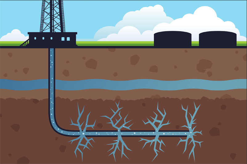 Is Oil A Fossil Fuel >> Fossil Fuels Gas Oil Coal Sustainablesa Com